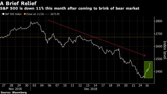 U.S. Futures Drop After S&P 500's Biggest Rally Since 2009