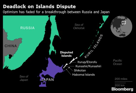 Russia, Japan Peace Efforts Fade as Putin Stays Tough on Islands