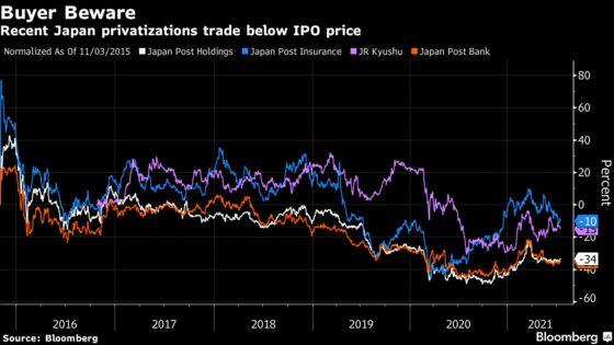 Japan Gives Nod to Future IPO of Massive Tokyo Subway Operator