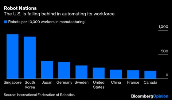 Automation Is a Race the U.S. Can't Afford to Lose