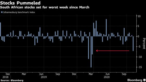 South African Stocks Extend Drop as Miners, Banks Counter Prosus