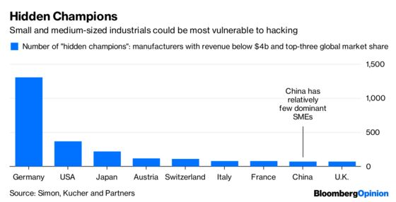 We Need to Talk About Huawei's Smart Factory Risk