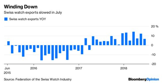 Trade War Takes Its Toll on Swiss Watch Sales
