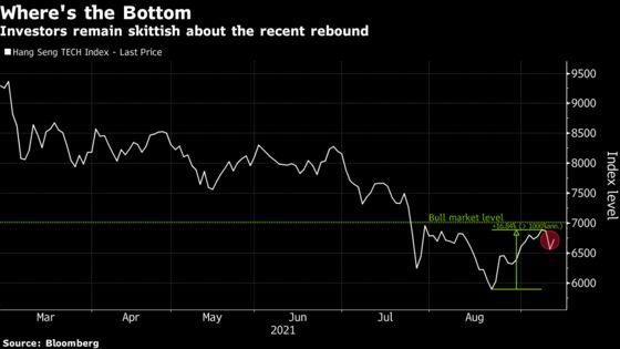 China Tech Stocks Stumble in Rush Back Toward Bull Market