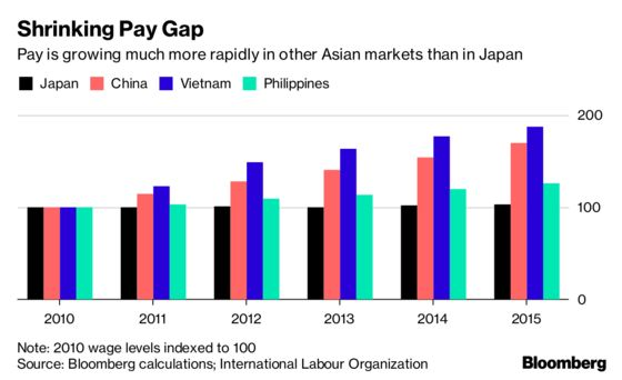China, Vietnam Help Japan Ease Labor Crunch Now But Not Forever