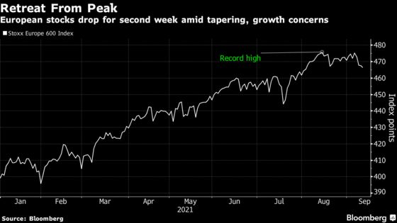 European Equities Turn Lower as Investors Weigh Mounting Risks