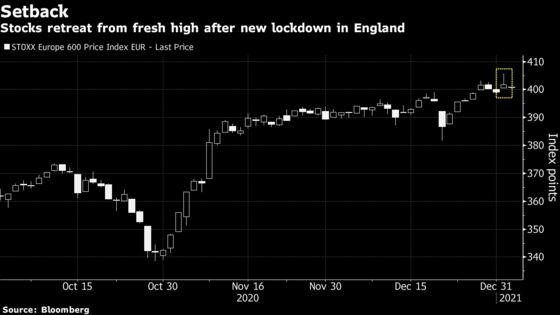 European Stocks Drop as Rising Virus Cases Prompt Tighter Curbs