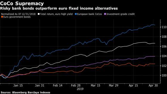 ECB 'Bully' Forces Credit-Risk Scramble, Says JPMorgan's Michele
