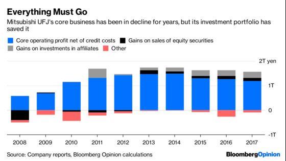 Mitsubishi UFJ HopesAustralia Can Break the Growth Trap