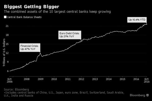 Monday Market Quagmire – More Stimulus, Less Results | Phil's Stock