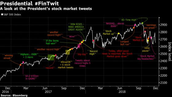 Trump Hasn't Tweeted About the Stock Market Since Nov. 12