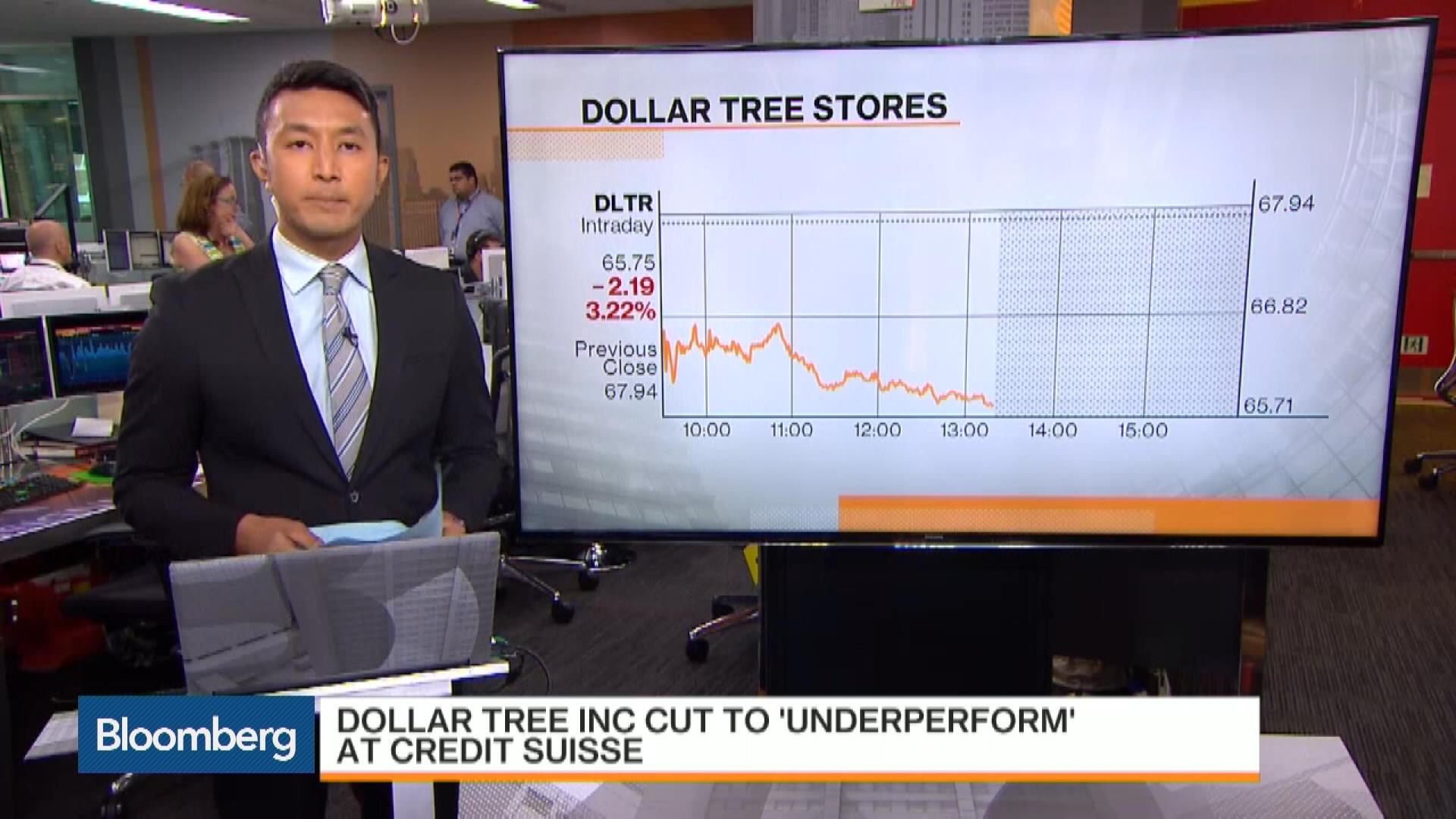 DLTR:NASDAQ GS Stock Quote - Dollar Tree Inc - Bloomberg Markets