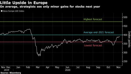 Tech Leads Stock Advance With Lockdowns Widening: Markets Wrap