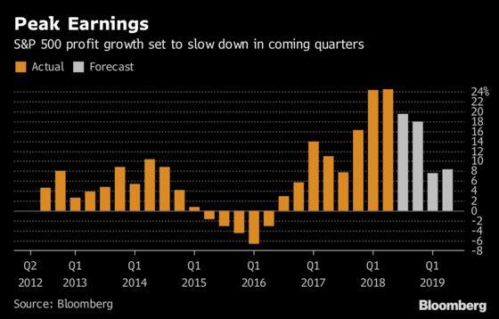 The Market Keeps Punishing Stock Bulls
