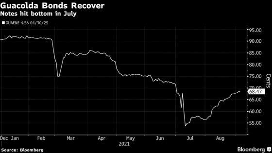 Coal Power Revives Left-for-Dead Bonds as Chile's Drought Rages