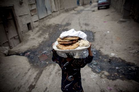 Afghanistan's Food Supply is Least Secure