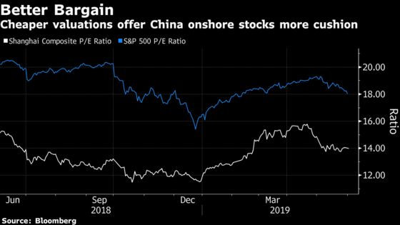 Trump Can't Gloat About China Stock Crash in Trade Battle