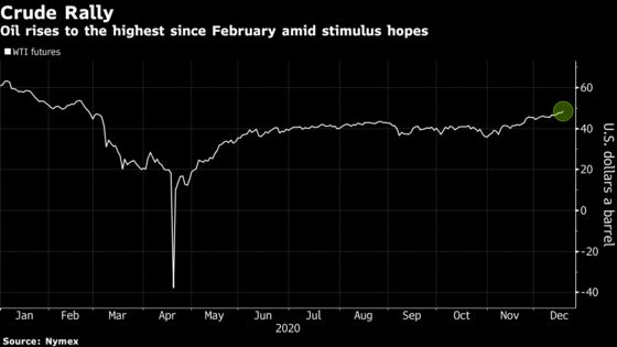 Crude Rises With Potential Virus-Relief Deal Fueling Optimism