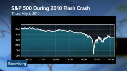 Inside the 2010 Flash Crash and Futures Trader Arrest