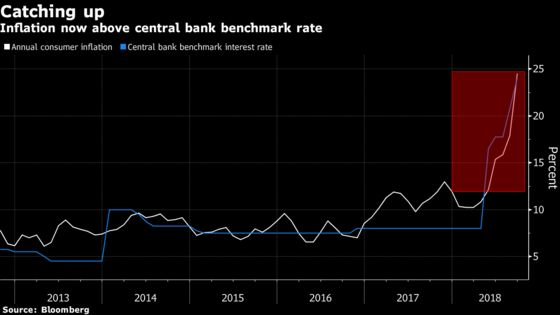 Turkish Inflation Near Record High in Erdogan Era on Lira