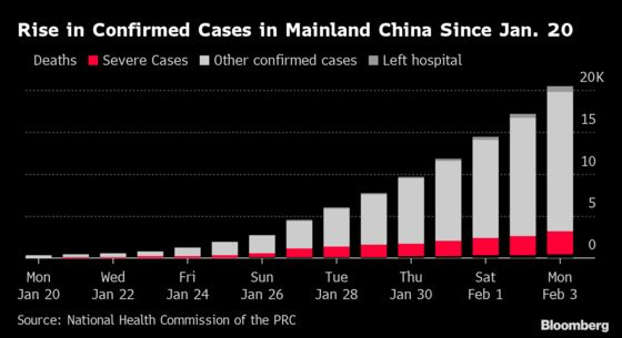 China Is About to Find Out Whether ItsMass Quarantine Worked
