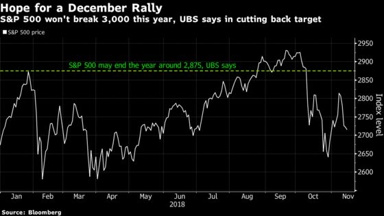 UBSCuts S&P 500 Target, Though Still Sees a Bounce