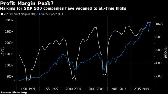 One Profit Puzzle Is Weighingon Stock Investors