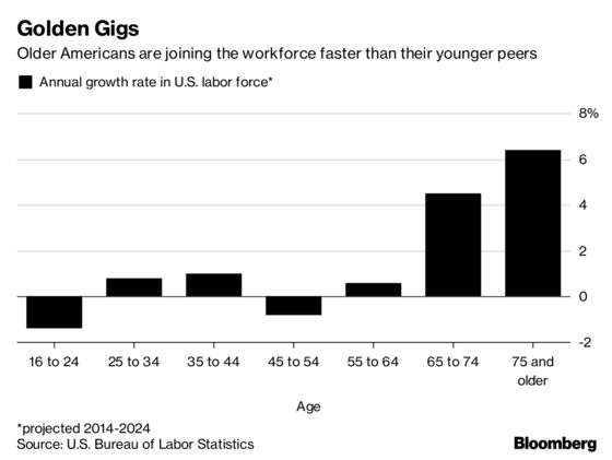 Senior Citizens Are Replacing Teenagers as Fast-Food Workers
