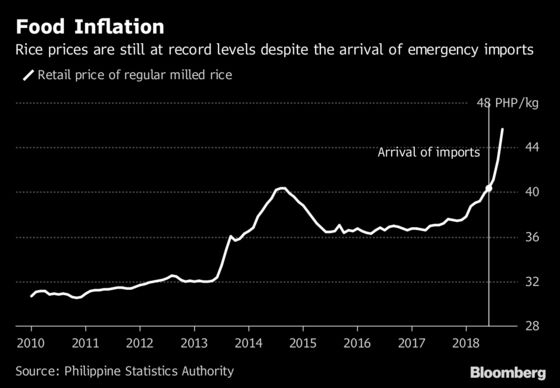Duterte 'The Punisher' Fixes on Revenge as Economic Woes Mount
