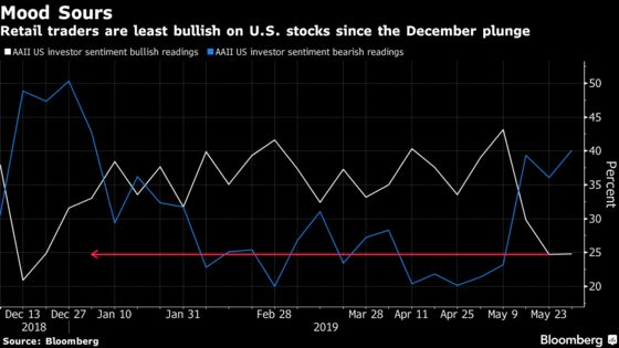 One Quant Sees Lehman Omens in Sell-Off That Many Have Dismissed