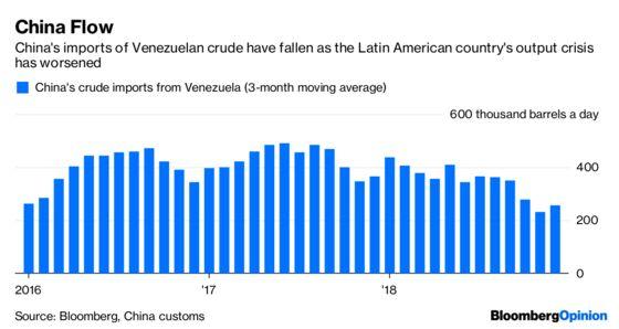U.S.Oil Sanctions on Venezuela Look Like Iran 2.0