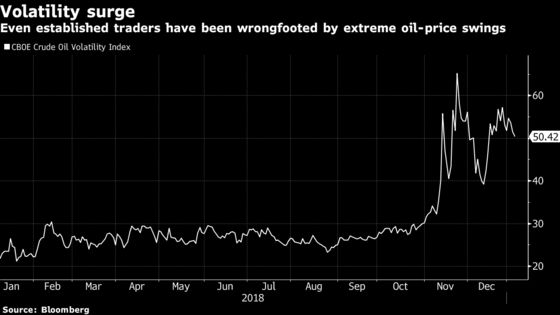 Norway Drugmaker Turns Oil Trader And Quickly Loses Millions