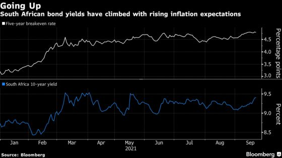 Africa's Worst-Performing Debt Is Facing Inflation Hurdle