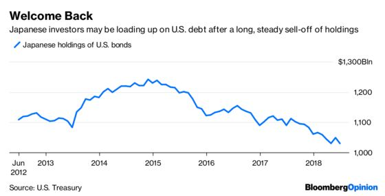 September Slump's Just a Pause That Refreshes