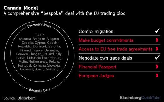 Brexit Bulletin: Mandatory Threats