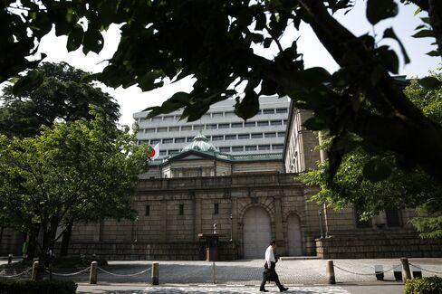 BOJ Seen Failing to Tame Volatility as Sale Slumps