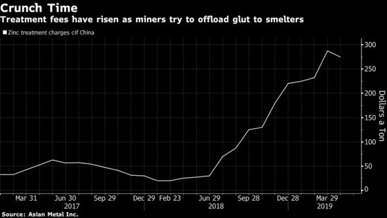 Faltering Metals Get Check-Up as Industry Gathers in Hong Kong