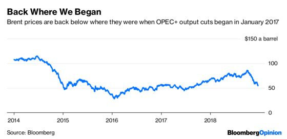 What's Got Oil So Spooked? It's the Economy, Stupid