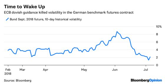 The ECB Throws Water on the Investor Sunlounger