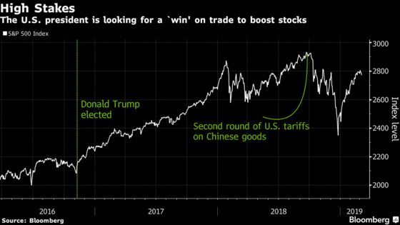 Trump Wants a China Deal and a Stocks Rally. He May Not Get Both