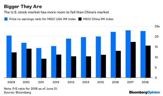 China Takes an Edge in Stocks to a Trade War