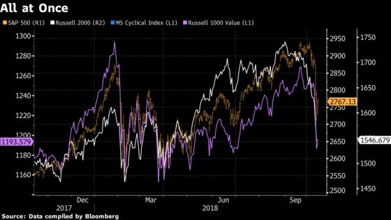 JPMorgan Expects `Late-Cycle Vulnerabilities' as Yields Advance