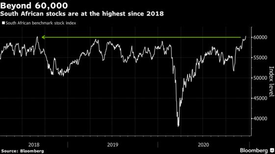 South African Stocks Climb to 2018 High With Index Above 60,000