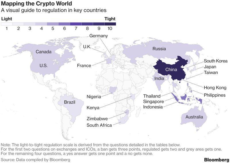 Kryptowaluty: Stanowiska krajów w sprawie regulacji
