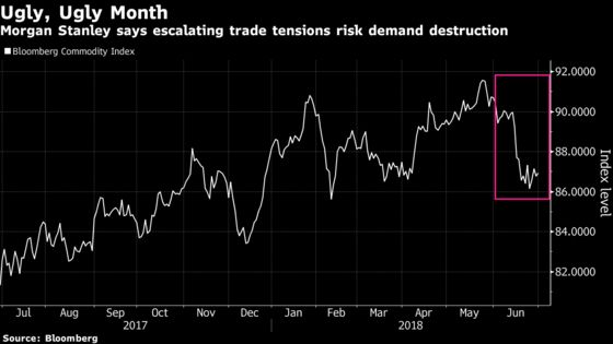Commodities Face a Twin Threat, Morgan Stanley Says