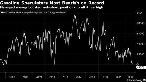 Earnings dip sharply at Exxon Mobil in Q2