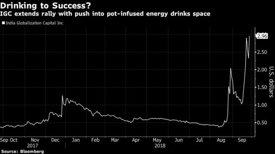 Newest Bet on Pot-Infused Energy Drinks Comes From Diverse Firm