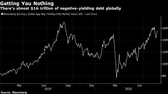 JPMorgan Asset Sees Crowded Asia Credit as 'a Bit Vulnerable'