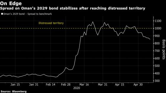 Oman Would Get Gulf Bailout in Liquidity Crunch, S&P Says