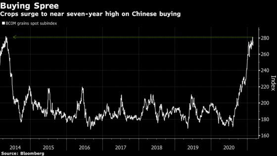 Crop Trader Andersons Says China Rally to Outlast Planting Boom